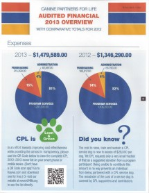 CPL financial graphic